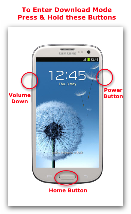 how to change download location on galaxy s3