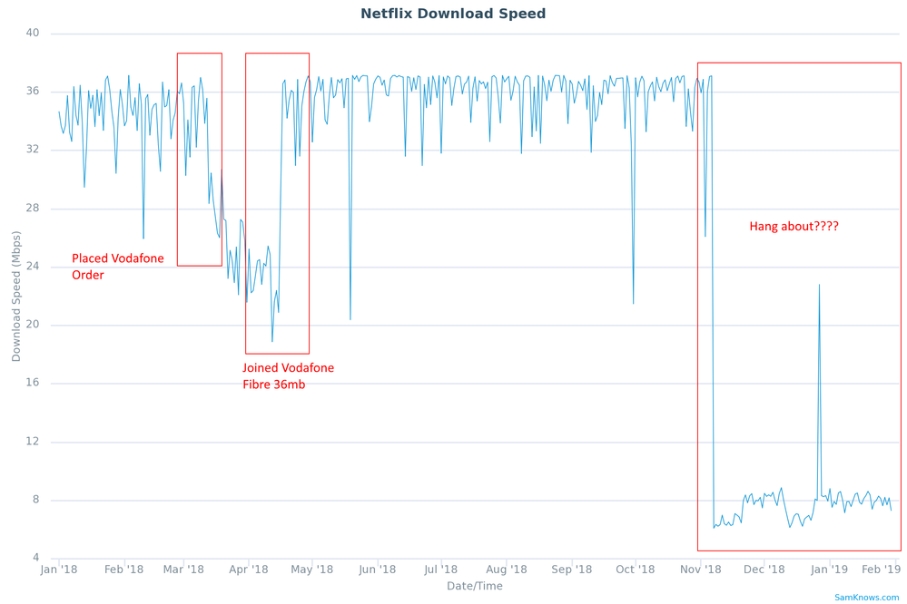 netflix performance.png