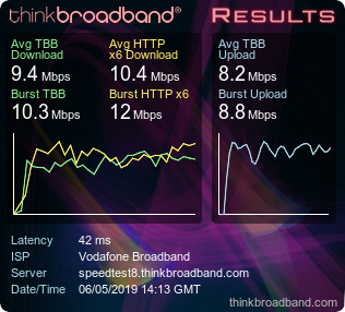 Speed test results 06.05.19.png