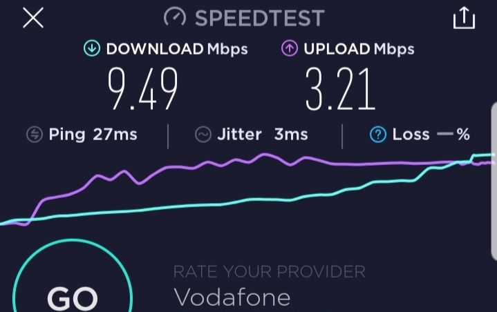 One of the better speedtests (althout I should be getting minimum of 45mbps download so not saying much)