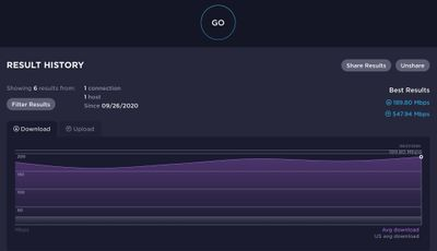 Speednet download